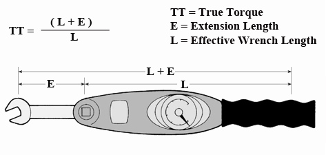 Calculations for Torque Wrench Extension Adapters and Spanners
